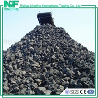 Low Ash High carbon China Market Price Metalurgical coke / Met Coke