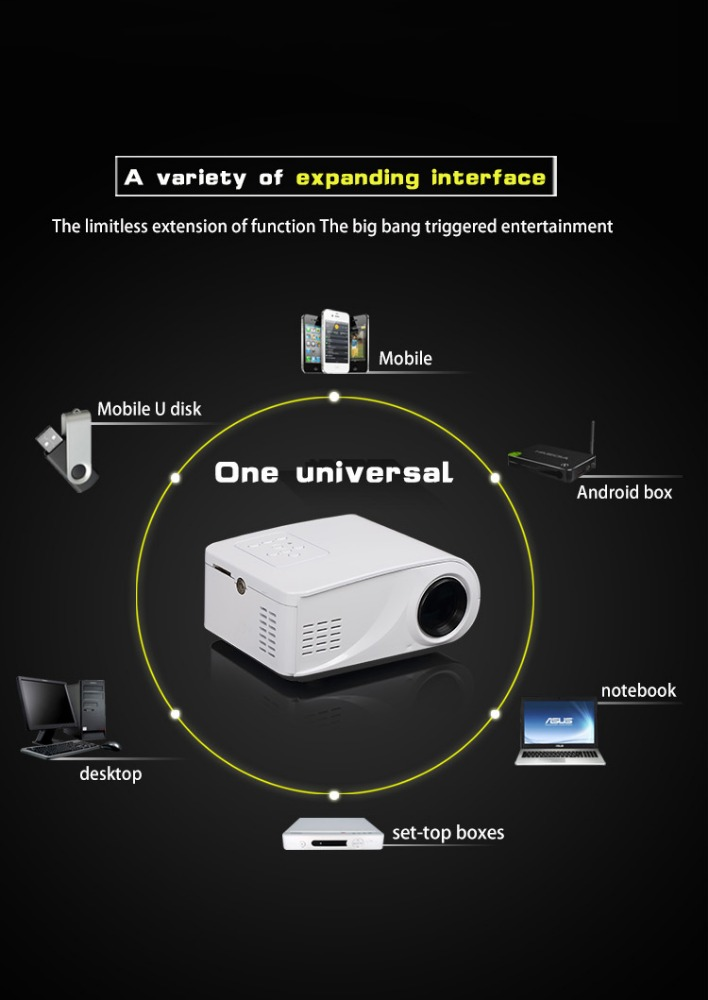 480*320 GC-X6 new cheapest led mini projector planetarium projector