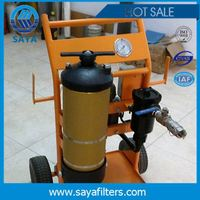 Portable Insulationaging transformer oil renew/Transformer oil Purification/oil treatment Series