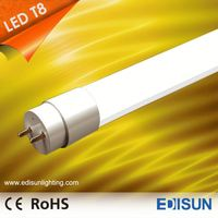 INDUSTRY LEADING MANUFACTURER led light t5 t8 t10 t15 t20