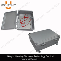 Waterproof Sealed Aluminum Enclosure With Wall