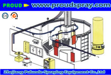 Customized automatic chrome powder coating line with machine spray gun price