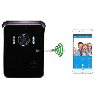 Cheapest Smart Wifi Doorbell