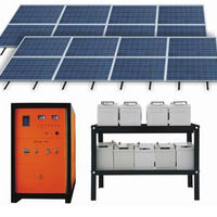 Solar Home System Solar Energy For
