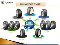 RHINO TIRES FOR CARS 195/55R15