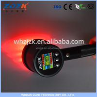 New Products 2016 Innovative Product Laser