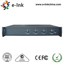 Fiber Optic L Band Wavelength DWDM Mux