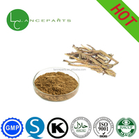 Low price high quality 100% natural Dandelion extract