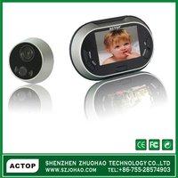 Surveillance door viewer for home device