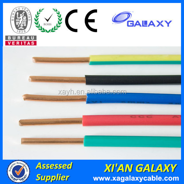 H07V-K type Single Core PVC Insulated flame retardanc Aluminum Conductor Stranded Colored Flexible Cable Wires 300/500V 1mm