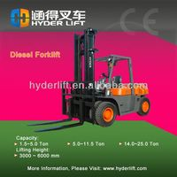 CE ISO BEST SALE used forklift in korea