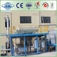 Waste Tire Recycling Equipment For Sale