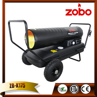 175 KBTU ETL Portable High Quality Kerosene Heater