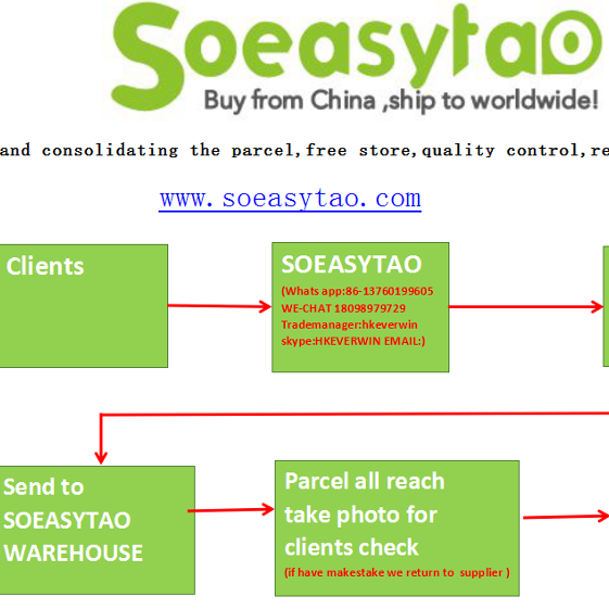 soeasytao China 5year real Professional taobao buying agent Goods <strong>sourcing</strong> purchasing agent with shipping services