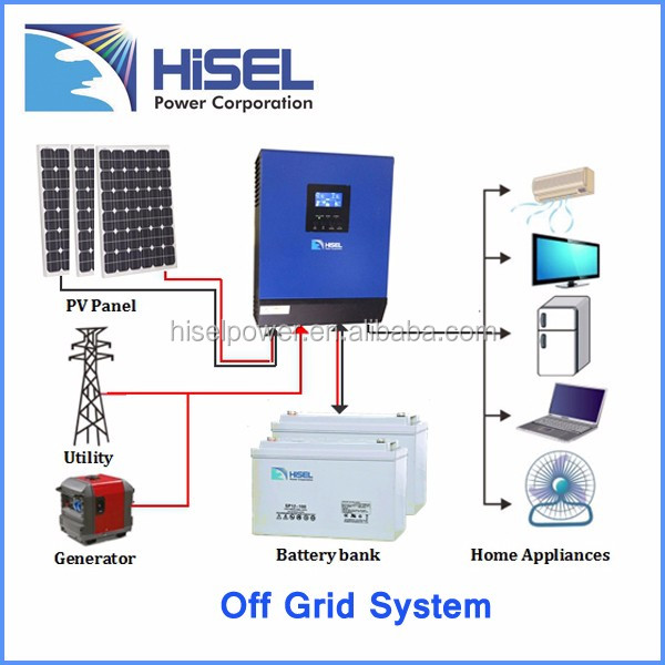 2017 Hisel hot sale pure sine wave hybrid solar inverter