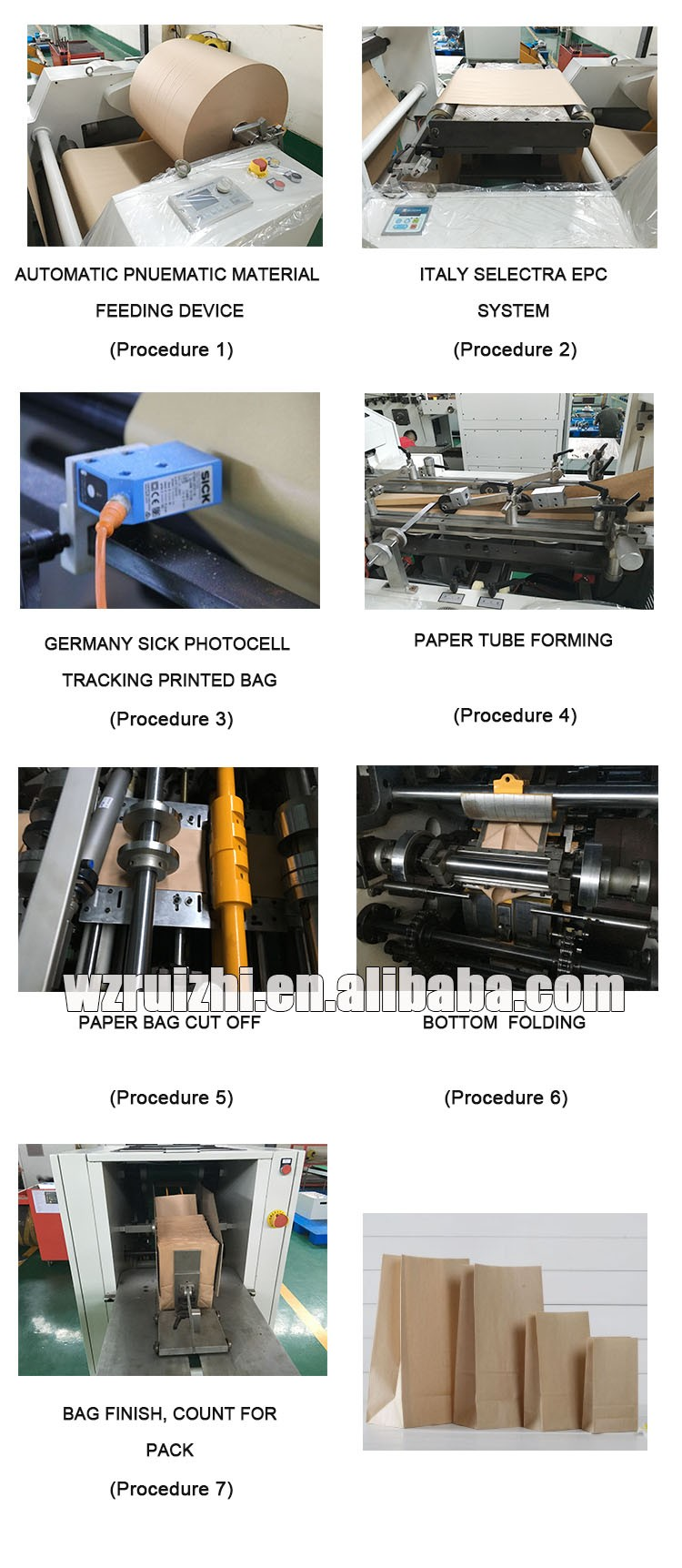 Roll Feeding To Paper Bag Machine, Square Bottom Paper Bag Making Machine price, Block Bottom Paper bag Machine Price