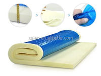 Factory China wholesale cheap bed sponge mattress of gel memory foam