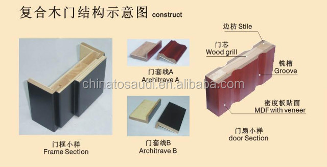 Latest wooden doors design for building projects