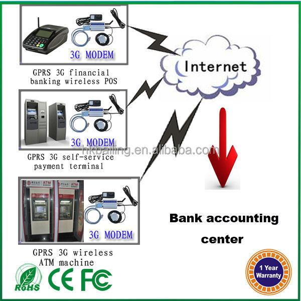SIM5216E 3g modem with RS232 for ATM,POS machine,Dial-up Internet modem