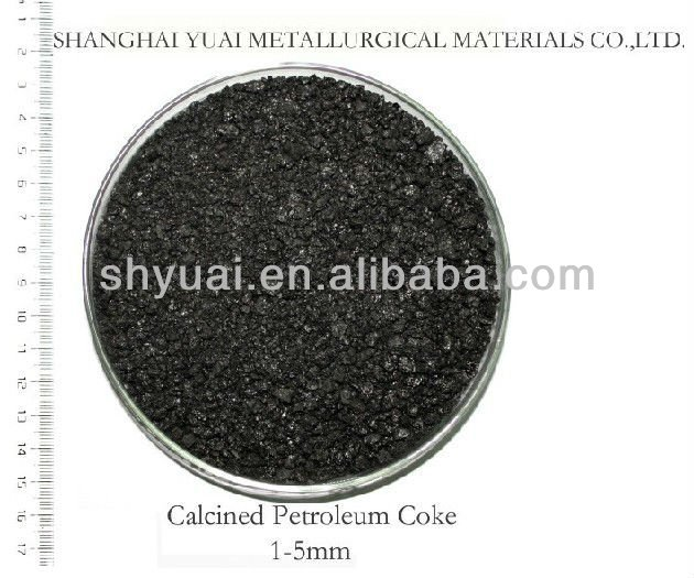 calcined pet coke price