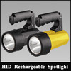 Guangzhou LED Factory! Hunting LIGHT, scope mounted lights