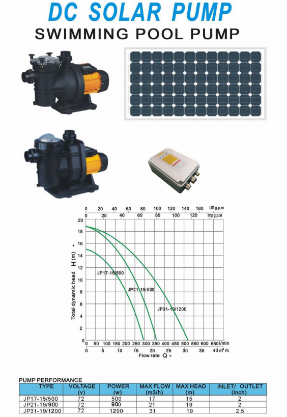 High efficiency 12v dc motor solar water pump for for Solar powered swimming pool pump motor