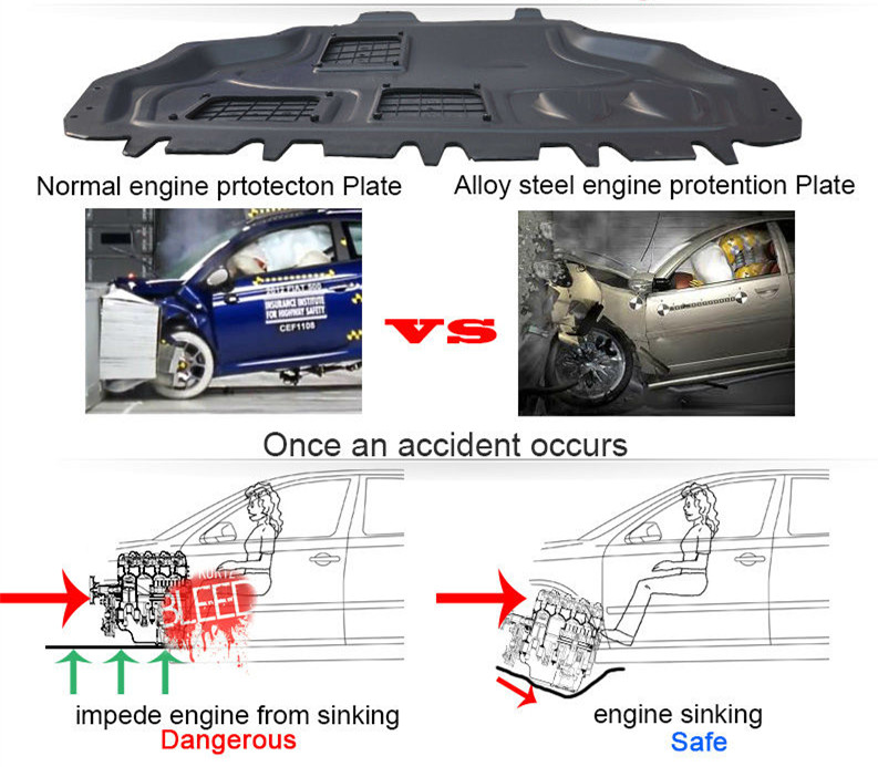 automobile engine protection board safety guard