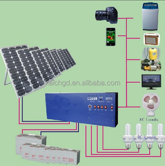 Renewable solar energy Factory price 1KW 2KW 3KW 4KW 5KW off-grid solar power system for Home application