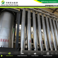 New!!! used cooking oil production biodiesel processing plant in China