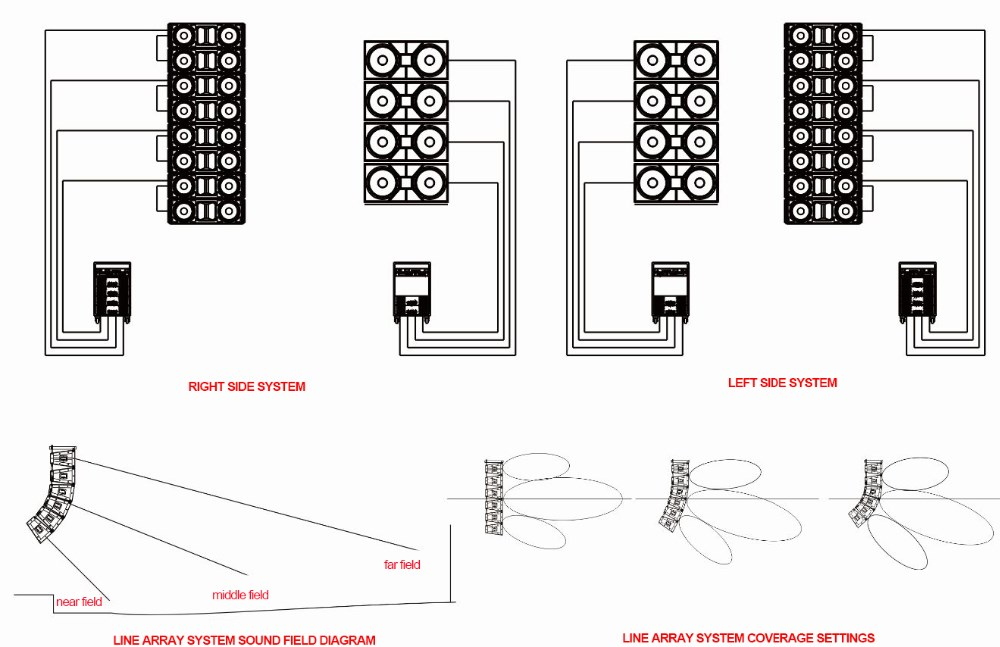 line array speaker wiring diagram  diagrams  auto fuse box