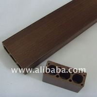 Project Consultancy for Wood Plastic Composite products