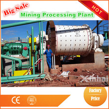 Professional hematite iron ore concentrate , iron ore concentrate plant for sale