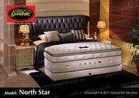 North Star Memory Foam Mattress