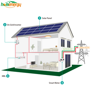 Bluesun customize 5kw 10kw 20kw 25kw solar system price home or industrial solar energy system
