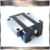 China Wholesale Custom Linear Guidance Systems
