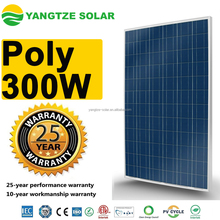 Free shipping poly300W yingli canadian solar panels