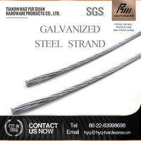 good quality prestressing steel strand price from china supplier