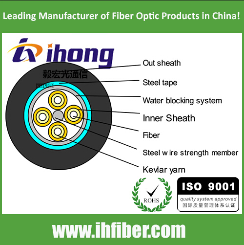Waterproof fiber optics cables 1 core 2 core