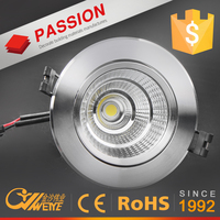 Ce Certificate Aluminium 12W Dimmable Lumineers Lighting For Barber Shop