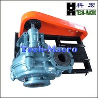 Best Belt Driven AH Slurry Pump, Expeller Seal