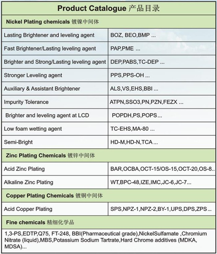 Highlighted product nickel plating brightener PPS Pyridinium propyl sulphobetaine
