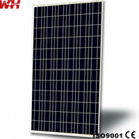18V Solar Panel Factory Direct with Built in Inverters