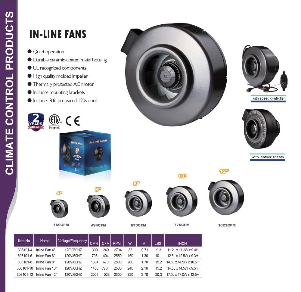 Stainless Steel Inline Fan Motors : Professional supplier sinowell stainless steel inline vent