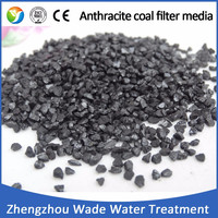 Low Ash Content Anthracite Coal Price