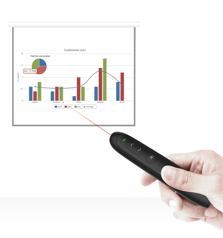 Hot selling RF 2.4GHz wireless usb remote laser presentation pointer pen