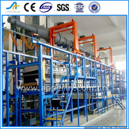 Automatique production galvanoplastie/cuivre placage machine