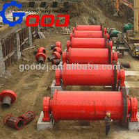 GHM ISO Copper Manganese Zinc Gold Phosphate Rock ilmenite Clinker Ball Mill Equipment