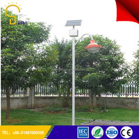 Alibaba Best Sellers solar wall lights