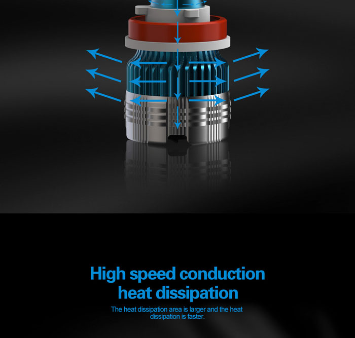Best Mi2 car light h7,Automotive 6000lm H11 H4 Auto H7 Led Headlight Bulbs For Cars