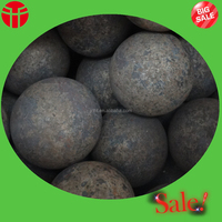 carbon forged grinding mill steel ball